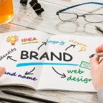 HR Branding – Observations From a Marketing Perspective